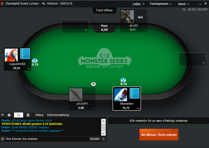 Partypoker Review And The Highest Rakeback Deal 2021 Online Poker